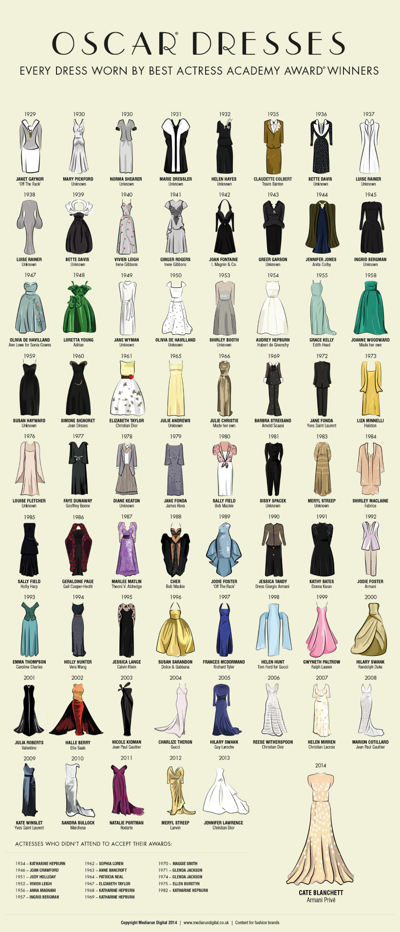 hi-res oscar dresses 2014new821x1910-2